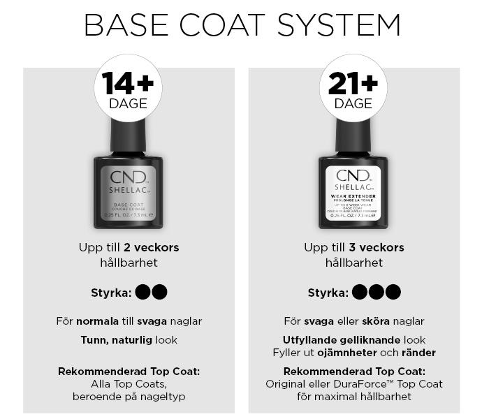 SHELLAC Base & Top Coats Insight Cosmetics Group