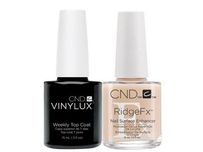 CND Duo Manicure Look Kit