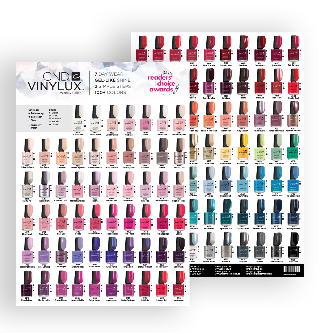 Vinylux Color Chart Ibovnathandedecker